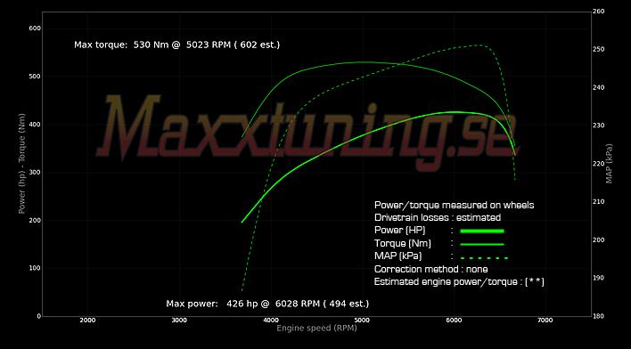 tuning 519whp volvo 240 turbo dta s80 pro maxxtuning ab powercurve 2 volvo 240 turbo