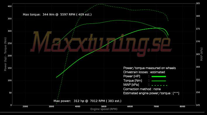 Installation and tuning 312WHP Nissan Skyline GTR MaxxECU V1 Plugin