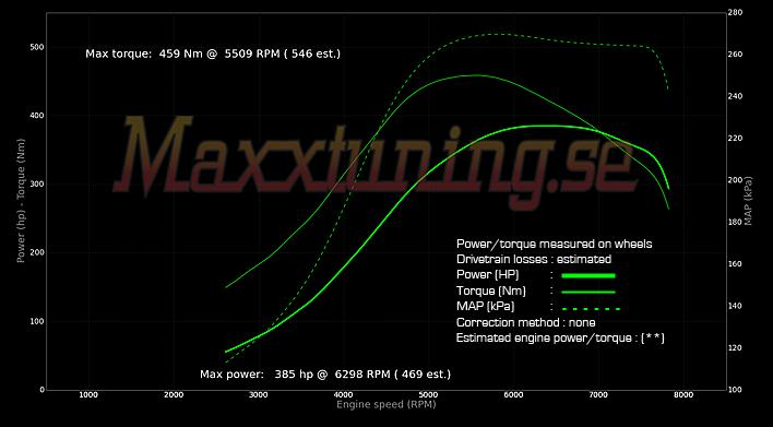 installation and tuning 385whp mitsubishi evo 6 maxxecu v1 rh maxxtuning eu