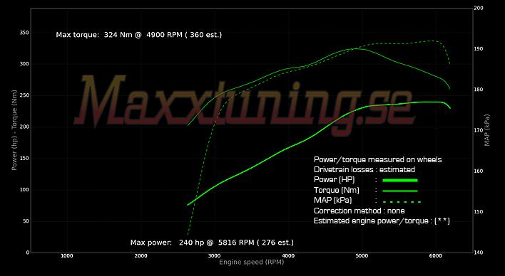 powercurve diagram mitsubishi engine wiring diagram go  powercurve diagram mitsubishi engine #4